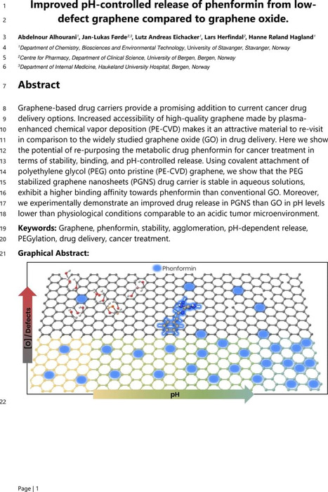Thumbnail image of Pre-print Improved pH-controlled release of phenformin from low-defect graphene compared to graphene oxide.pdf