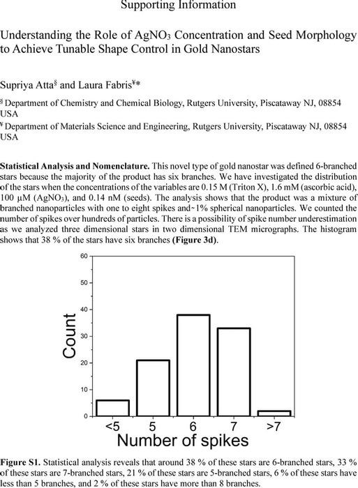 Thumbnail image of ChemRxiv_SI_Atta_Fabris.pdf