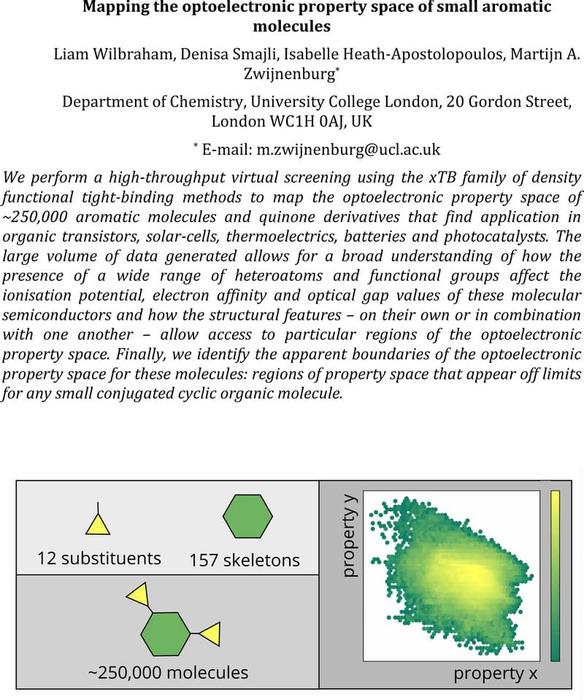 Thumbnail image of small_molecules_high_throughput_screening_chemrxiv.pdf