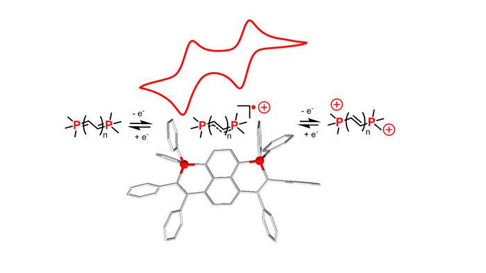 Thumbnail image of graph abstract.png