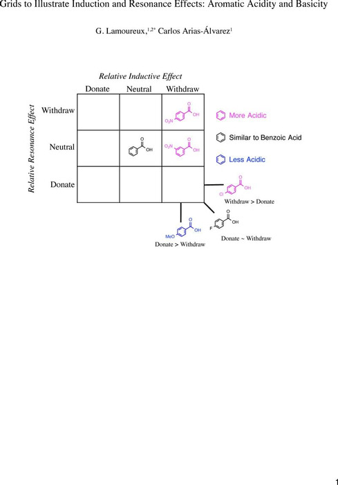 Thumbnail image of AcidBase-20200213.pdf