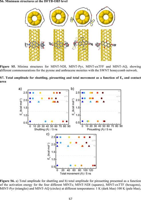 Thumbnail image of JV_Barrierless motion in MINTs_ChemRxiv_SI.pdf