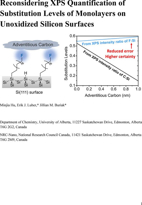 Thumbnail image of Reevaluating the Quantification of Substitution Level of Monolayers on Silicon Surfaces_May7.pdf