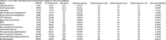 Thumbnail image of Supplementary Tables 1-4.pdf