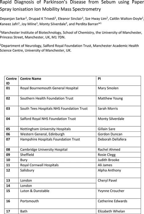Thumbnail image of D.Sarkar PSI IM-MS Sebum Parkinsons disease SI.pdf