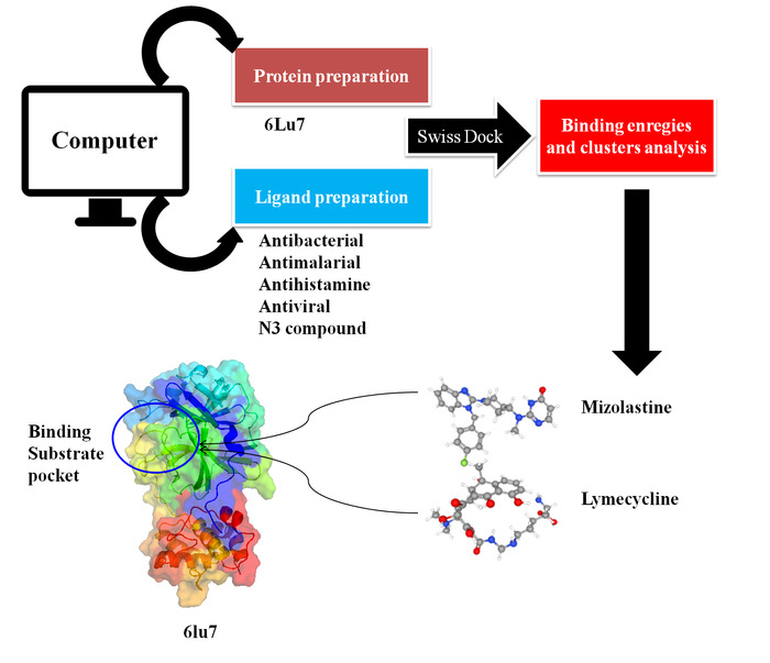 Thumbnail image of Graphical Abstract.png