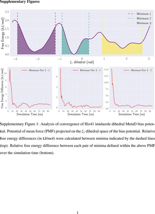 Thumbnail image of KAM_MAB_SARS2_SI.pdf