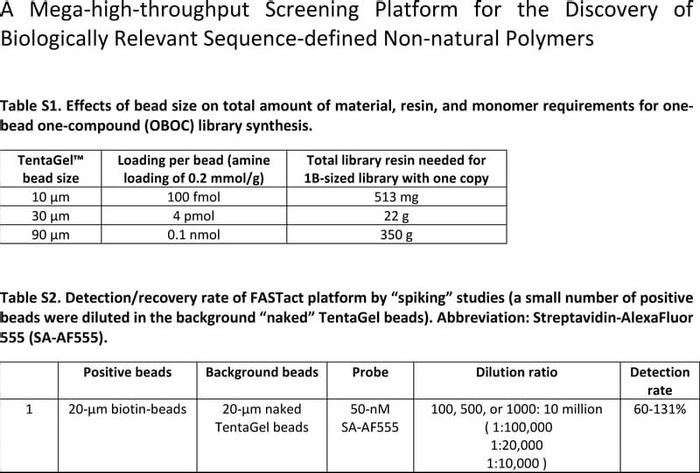 Thumbnail image of FAST screening platform SRI manuscript Supplemental.pdf