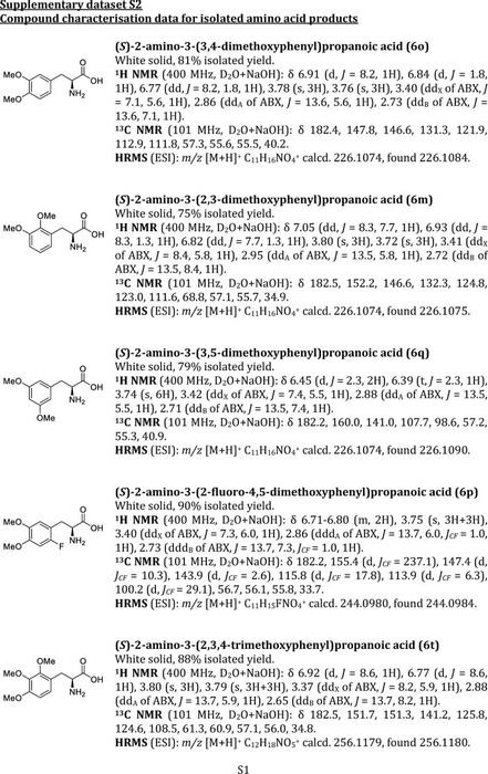 Thumbnail image of Kempa_Galman_Supplementary dataset S2.pdf