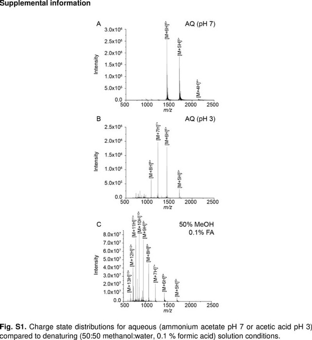Thumbnail image of Supplemental information.pdf