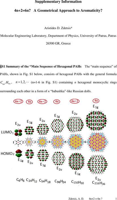 Thumbnail image of SUPPLEMENTARY_Imfornatiom_4n+2-6nZdetsis_Manuscript.pdf
