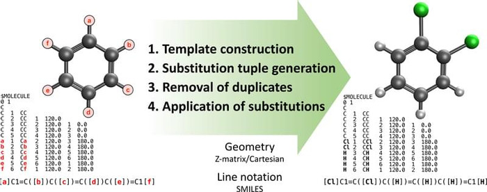 Thumbnail image of graphical_abstract.pdf
