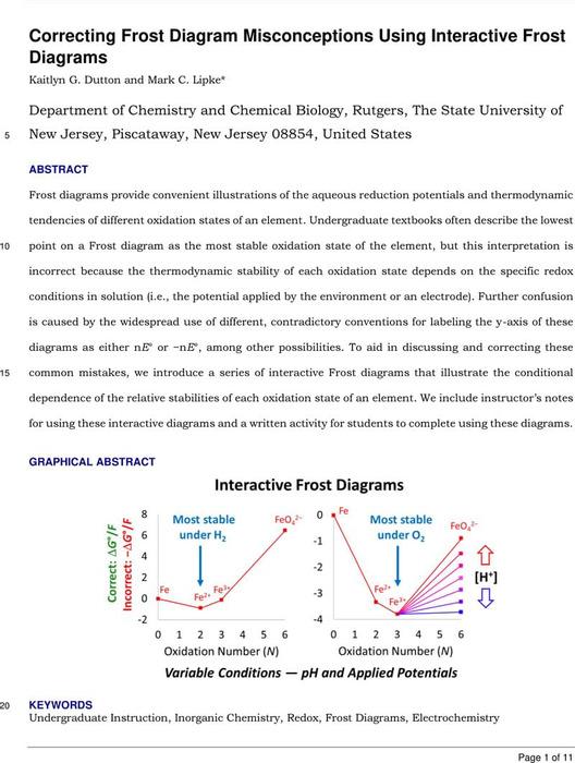 Thumbnail image of InteractiveFrostDiagram_Final_ChemRXiv.pdf