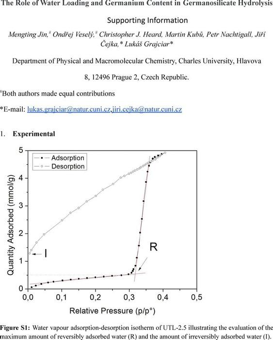 Thumbnail image of TheRoleOfWaterLoadingAndGermaniumContentInGermanosilicateHydrolysis_SI_v1.pdf