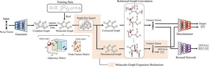 Thumbnail image of Figure1.pdf