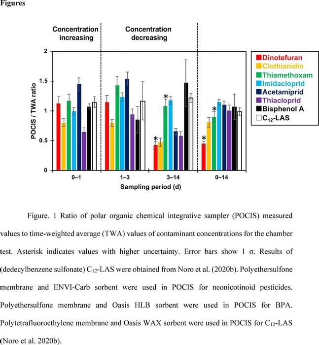 Thumbnail image of ChemRxiv_figures.pdf