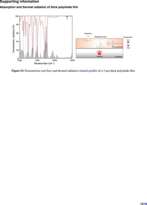 Thumbnail image of Supplymental files.pdf