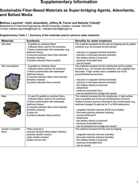 Thumbnail image of Lapointe et al Supp Info June 25 2021.pdf